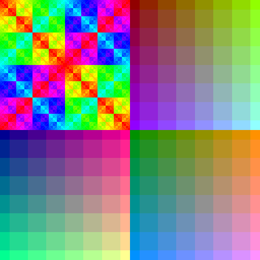 color patterns RGB333